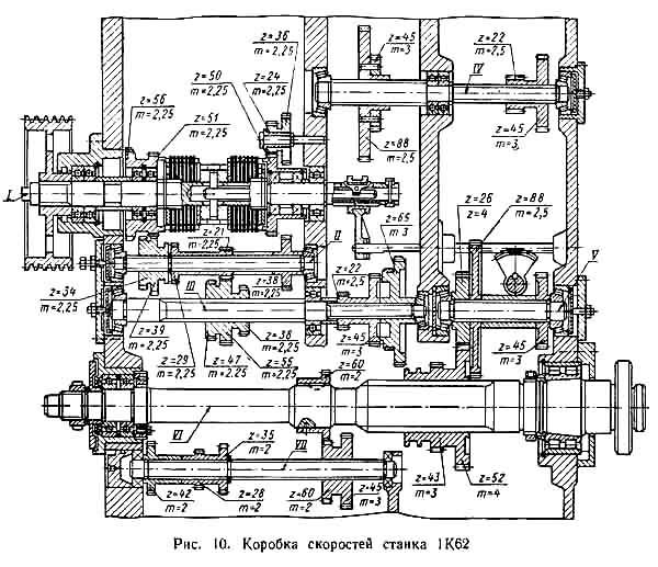 Чертеж передней бабки токарно-винторезного станка 1К62
