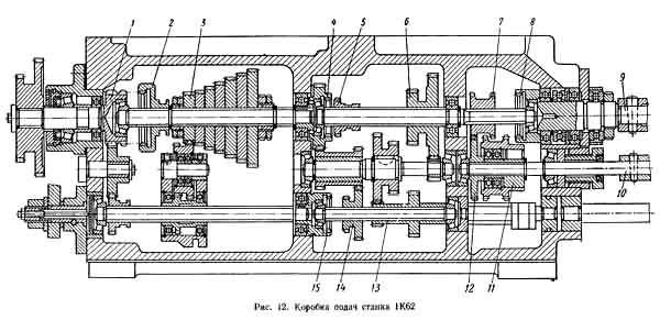 Чертеж коробки подач токарно-винторезного станка 1К62