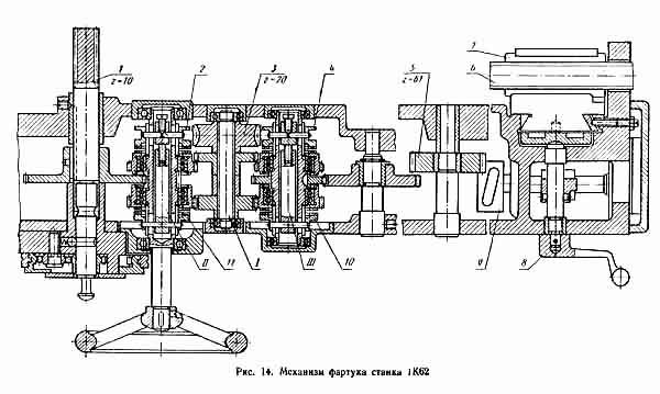 Чертеж фартука токарно-винторезного станка 1К62