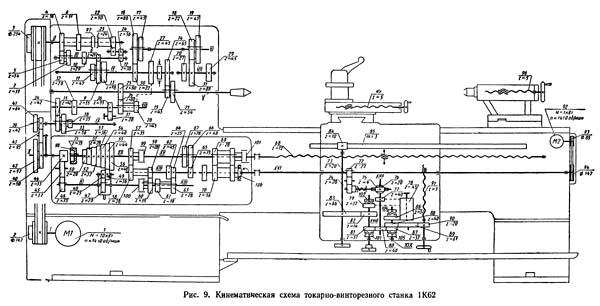 Кинематическая схема токарно-винторезного 1К62