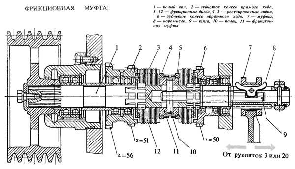 Фрикционная реверсивная муфта токарно-винторезного станка 1К62