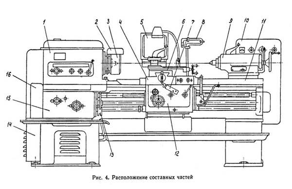 Расположение составных частей токарного станка 1К62