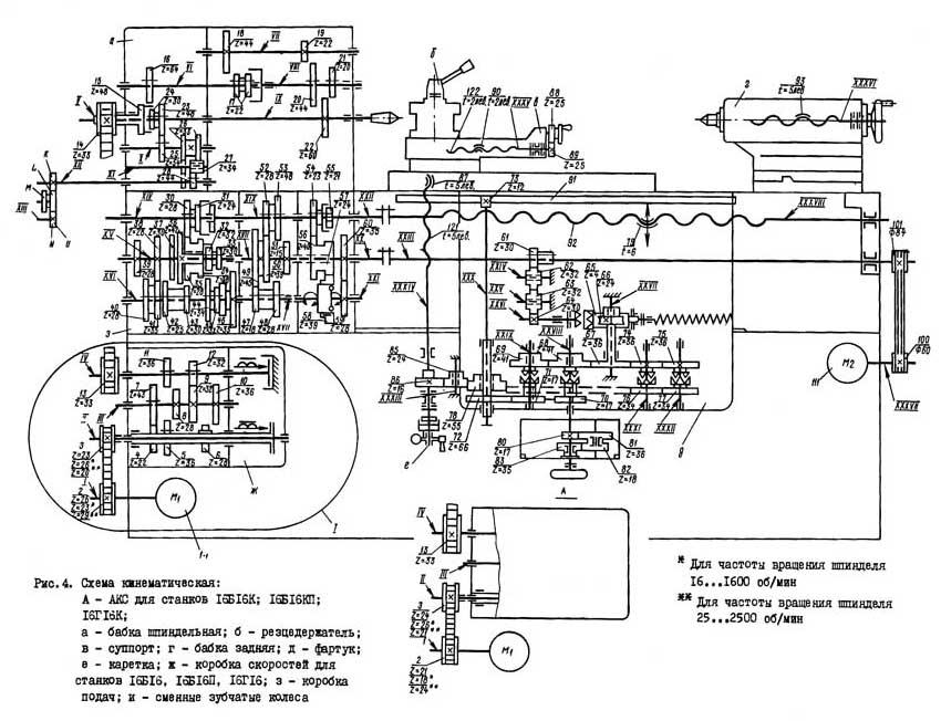 16Е16КП схема кинематическая