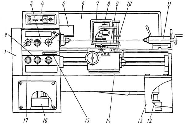 16Е20 Расположение составных частей