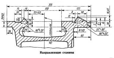 1В62Г направляющие станины