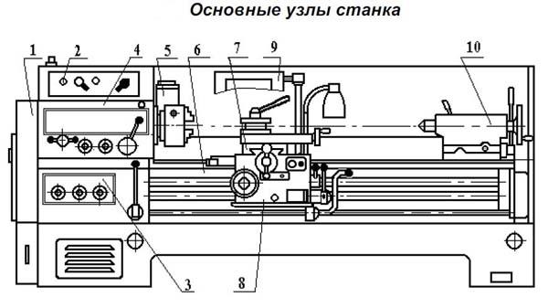 1В62Г основные узлы станка