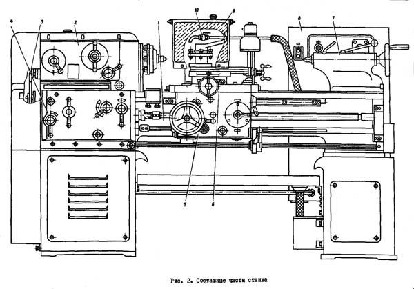 1М61 Составные части станка