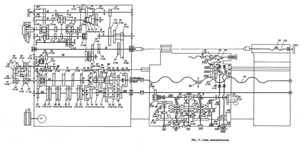 1М63 Кинематическая схема
