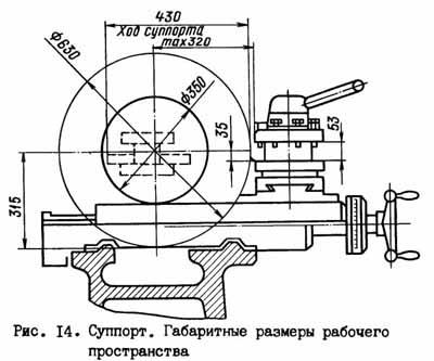 1М63 Суппорт